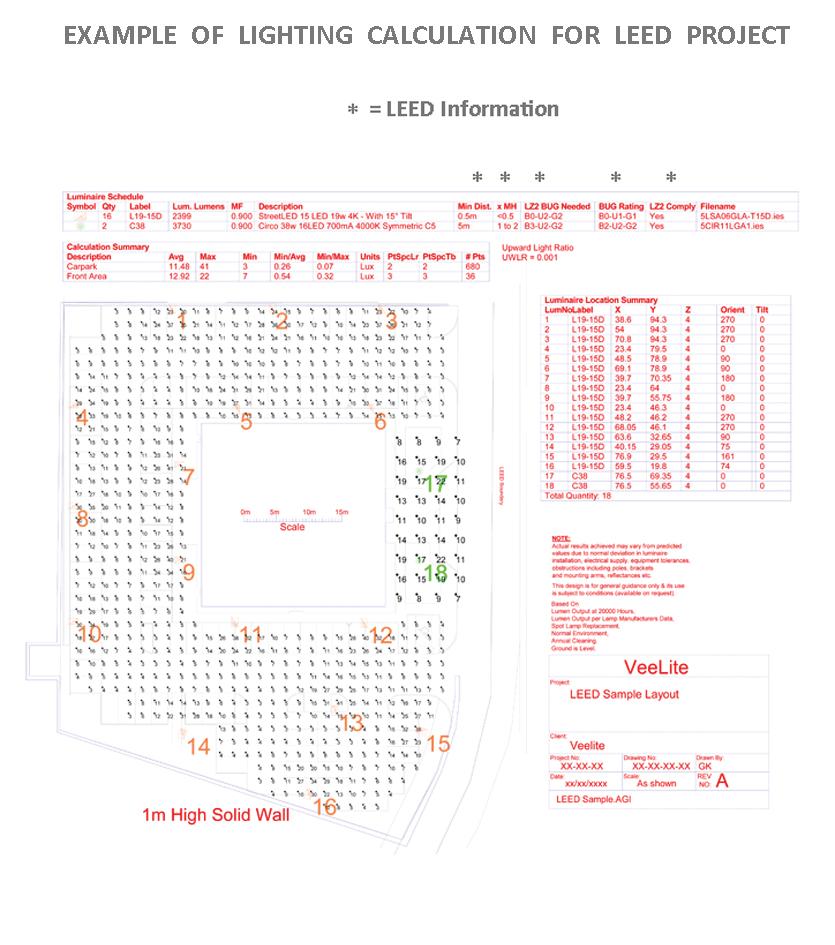 LEED Lighting Calculation