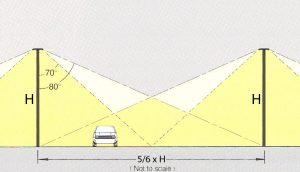 SupraLED Spacing Diagram