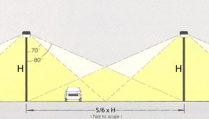 Lighting Spacing Diagram